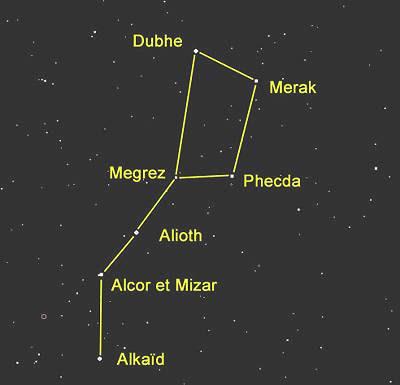 Asct Section Astronomie La Grande Ourse