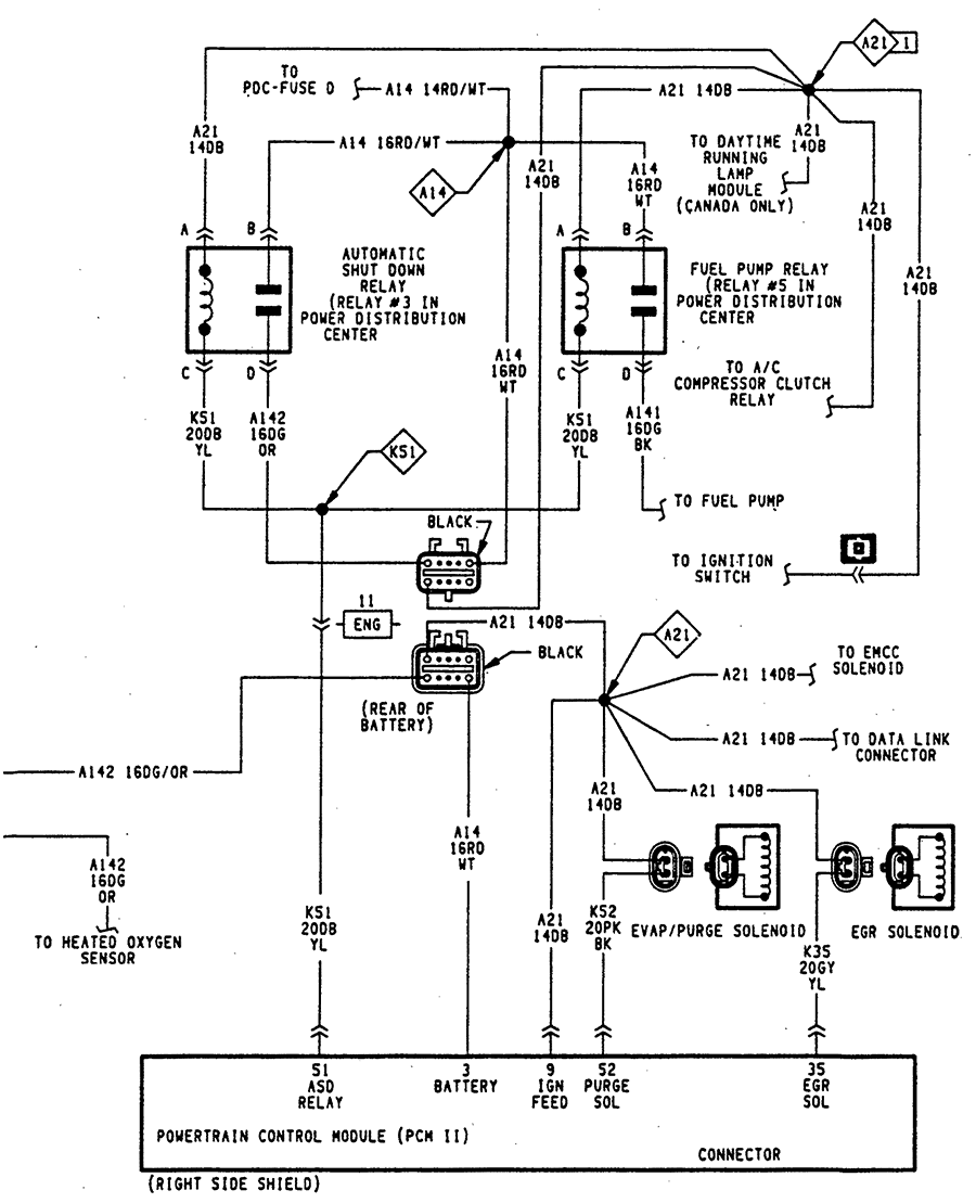 1995 Dodge Ram Wiring Diagram Wiring Diagrams Data Manager A Manager A Ungiaggioloincucina It