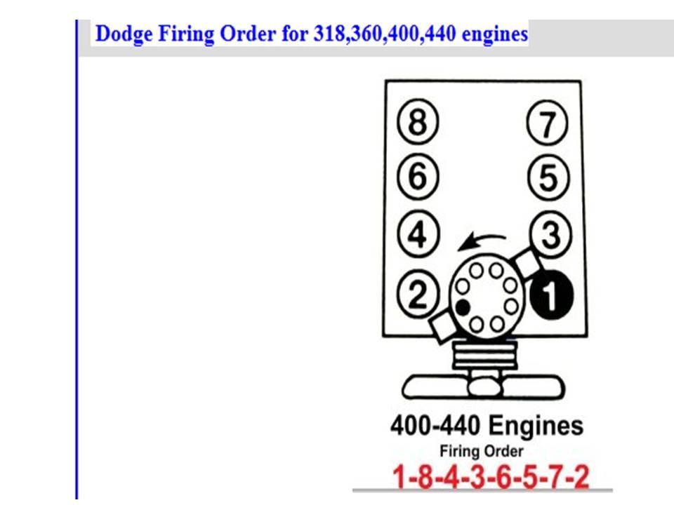 57 Hemi Firing Order Diagram