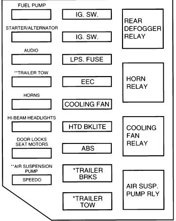 2001 Mercury Grand Marqui Engine Diagram
