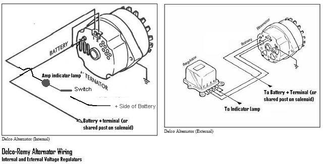 Delco Remy Alternator Wiring Diagram 3 Wire from lh6.googleusercontent.com