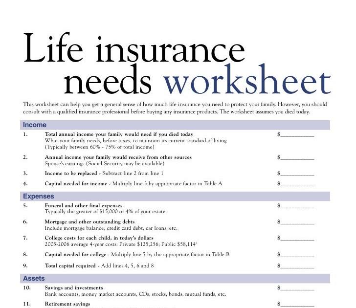 32 Life Insurance Needs Worksheet - Worksheet Resource Plans