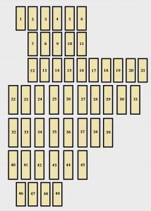 Volkswagen Passat B7 2010 2014 Fuse Box Diagram Auto Genius