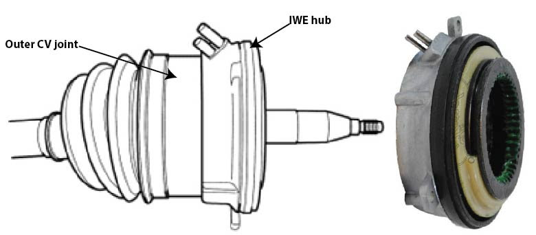 1995 Ford F150 4x4 Front Axle Diagram