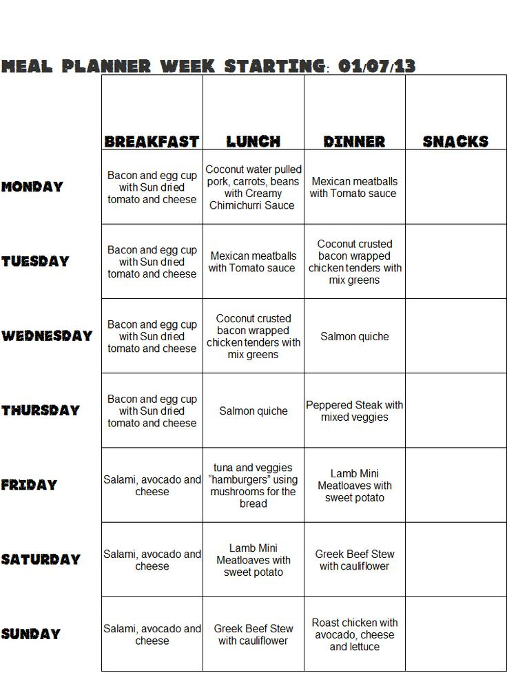 How do i lose weight in 7 weeks image 1