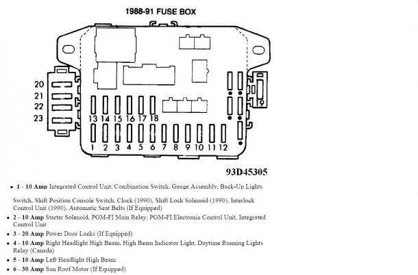 1988 Volvo 240 Fuse Box Diagram