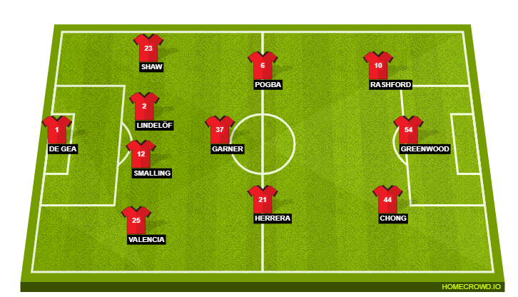 Manchester United vs Cardiff City Preview: Probable ...