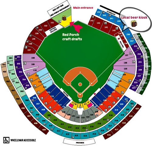 Nationals Park: good beer chart