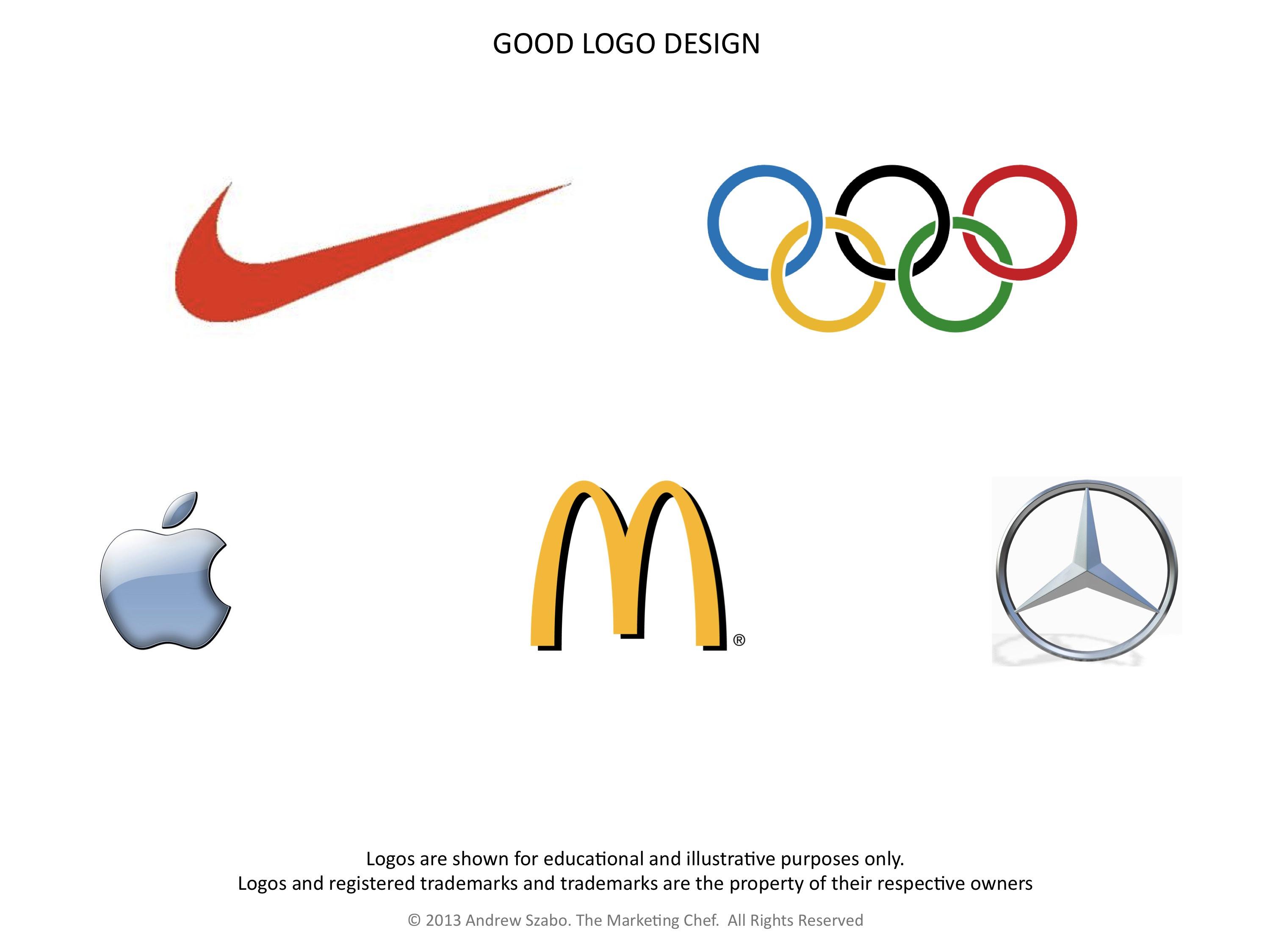 What Makes a Good Logo? - Space Studio Logo Design