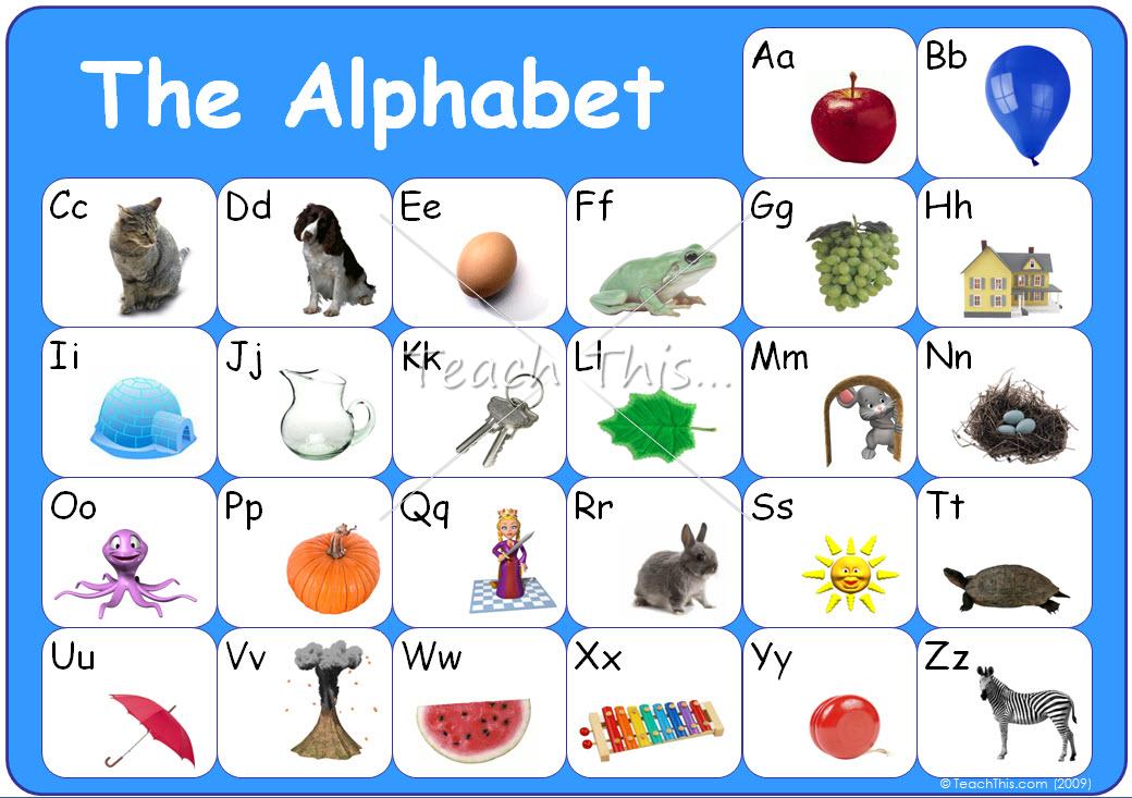 alphabet chart | Alphabet Chart - Printable Alphabet, Grammar ...