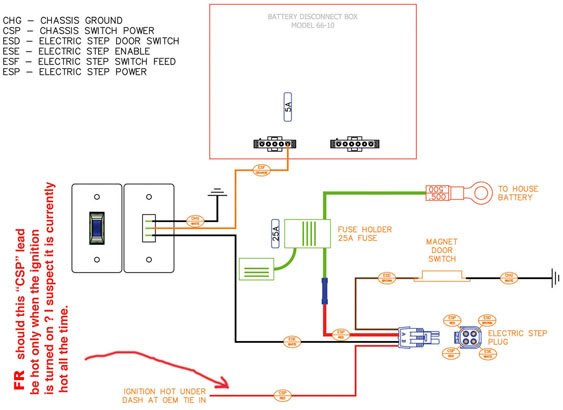 Forest River Wiring Schematic