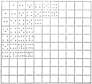 English: Arithmetic numeration coordinate tabl...