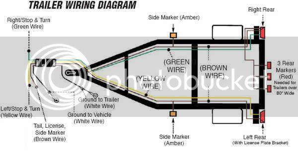 Ez Loader Boat Trailer Wiring Diagram