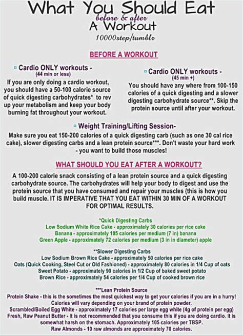 Best 25  Before after body ideas on Pinterest   After
