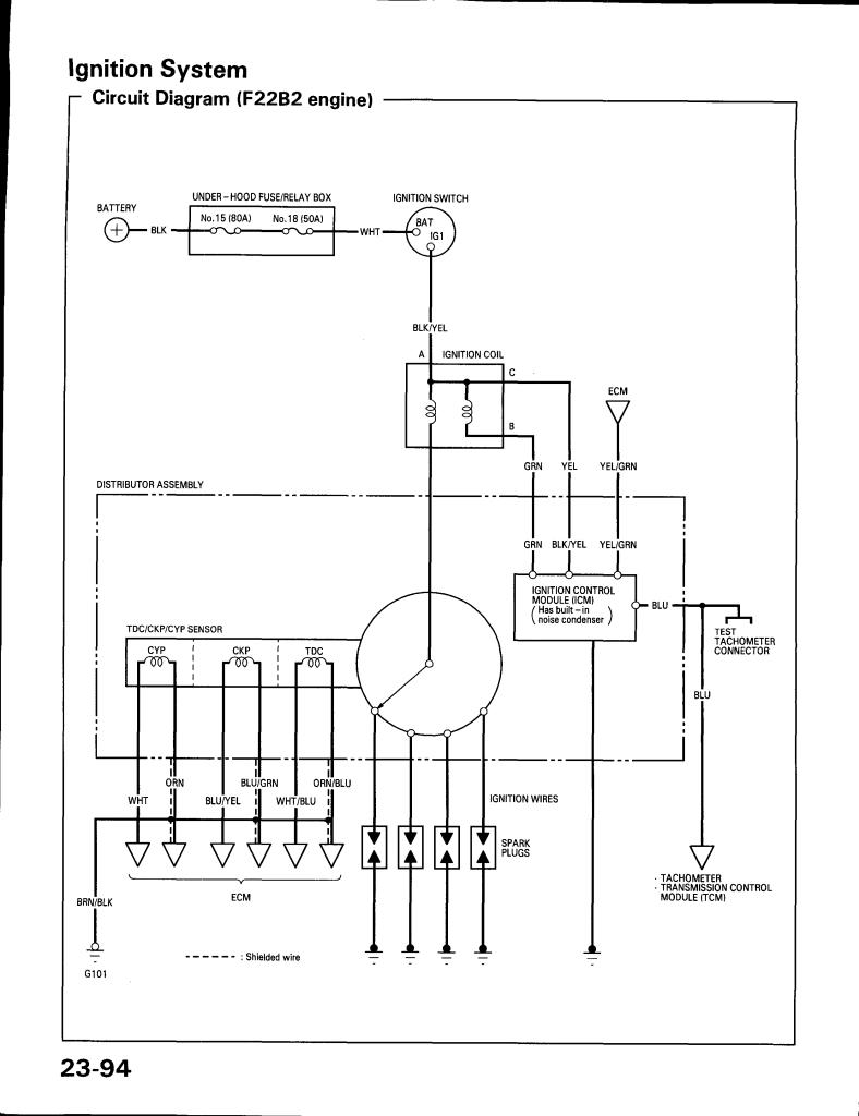 Wiring Diagram For 1994 Honda Accord Ex Wiring Diagram Teach Teach Lechicchedimammavale It
