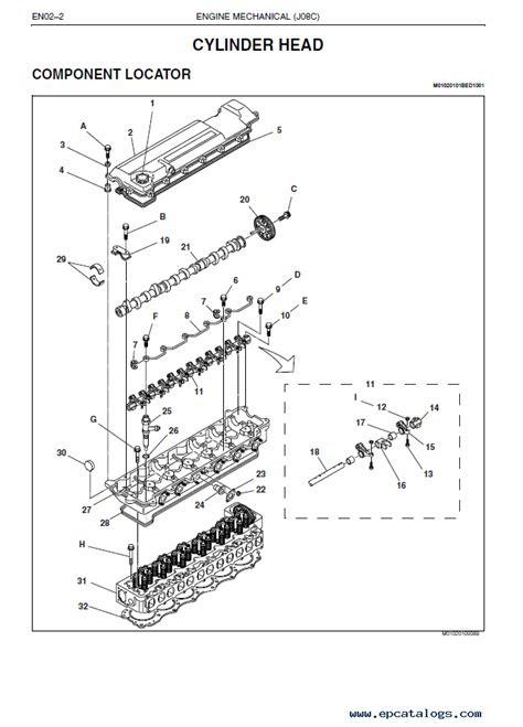 Engine Repair: Engine Repair Manual Pdf