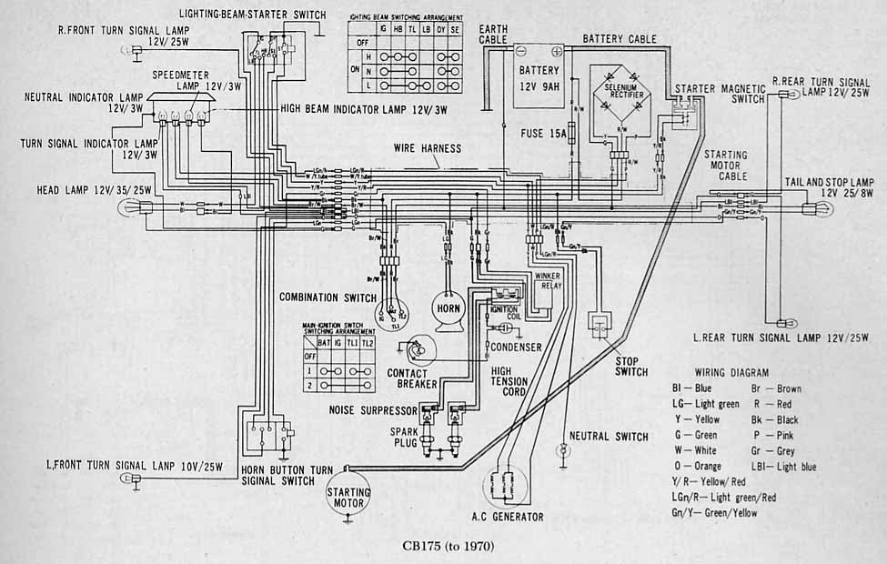 Honda Cb175 Wiring Diagram Wiring Diagram Report A Report A Maceratadoc It