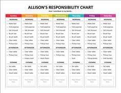 Reward Chart Template For Kids | Kiddo Shelter … | Pinteres…