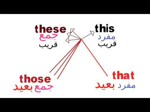 this that these those-أسماء الاشارة انجليزي-متعة التعليم