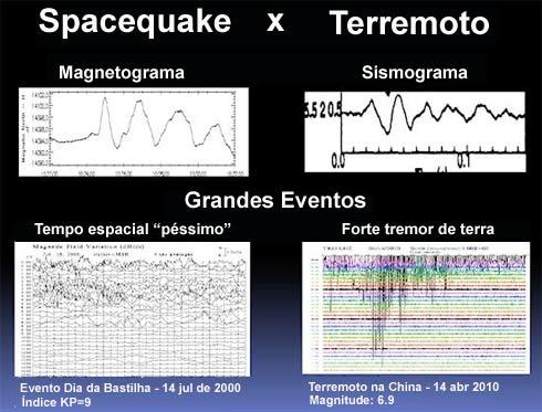 terremoto espacial versus terremoto