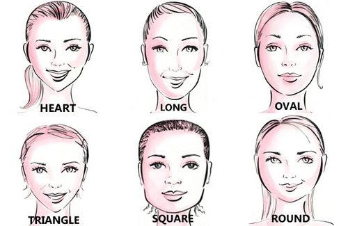 Gianni Di Franca Blog Welche Gesichtsform Habe Ich Und Welche