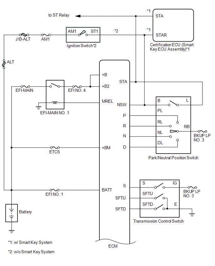 Smart Transmission Diagram