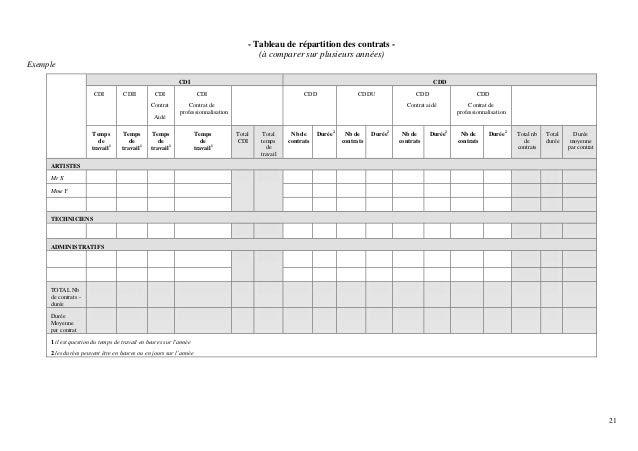 Tableau De Répartition Des Tâches Exemple - Le Meilleur Exemple