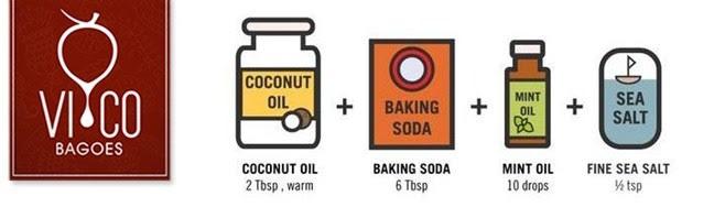 Cara Membuat Pasta Gigi Dari Baking Soda - Kreatifitas Terkini