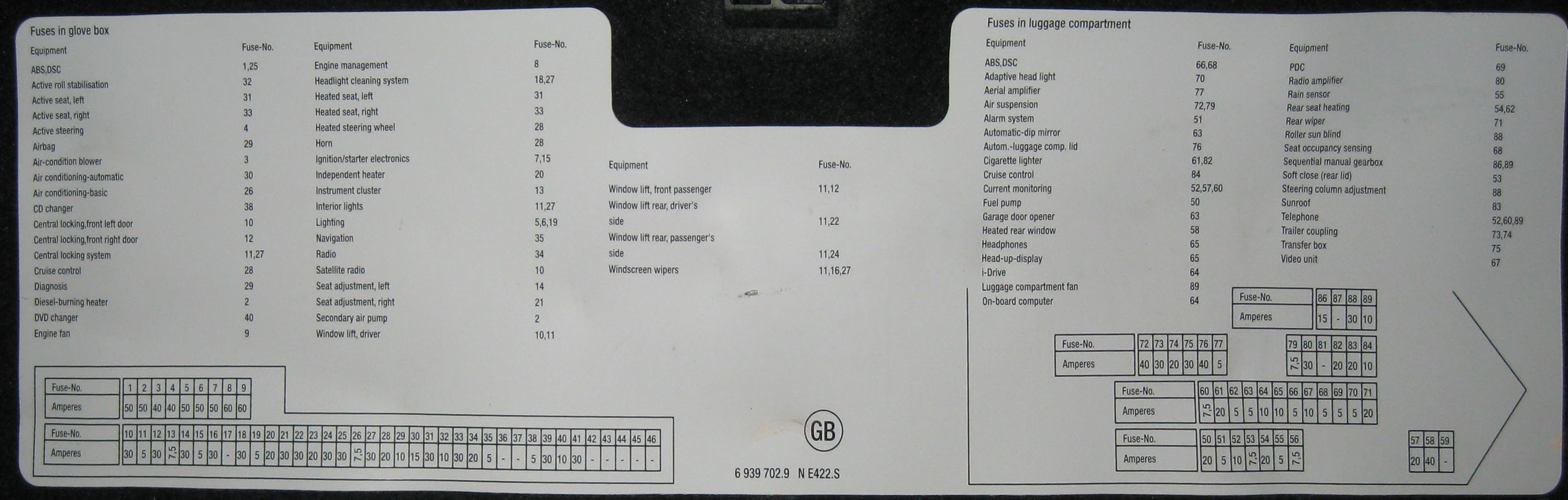 Download Schema 2006 Bmw M5 Fuse Panel Diagram Full Quality Insectdiagram Bruxelles Enscene Be