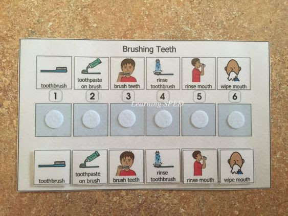 Brushing Teeth Sequence Chart Visual Aid Daily Toothbrush Routine ...