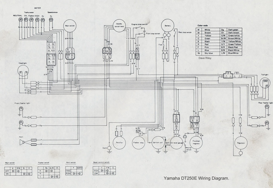 2004 Yamaha Xt225 Wiring Diagram Stereo Wiring Diagram For 2004 Jeep Grand Cherokee Cts Lsa Tukune Jeanjaures37 Fr