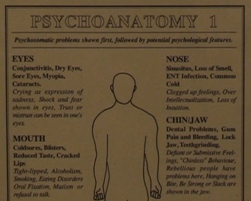Psychoanatomy 1