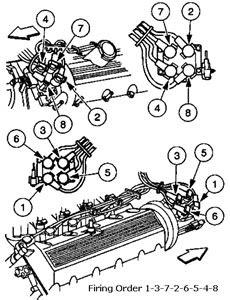 SOLVED: Firing order diagram for ford f-150 4.2 liter