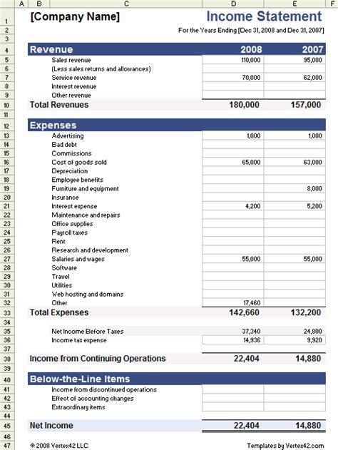 income statement   meddic