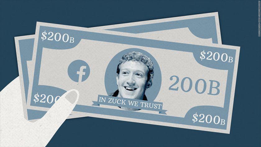 Este es el dinero que un usuario genera a Facebook