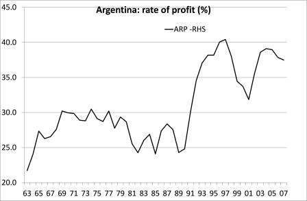 Argentina ROP
