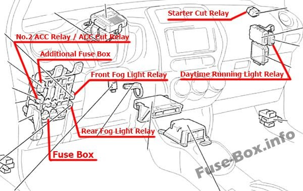 30 2008 Scion Xd Fuse Box Diagram