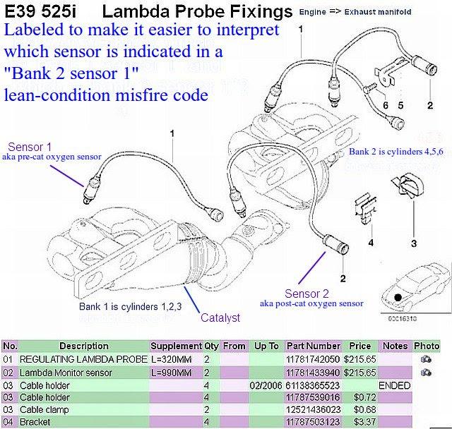 Bmw 325i O2 Sensor Wiring Diagram Wiring Diagram Screen Screen Amarodelleterredelfalco It