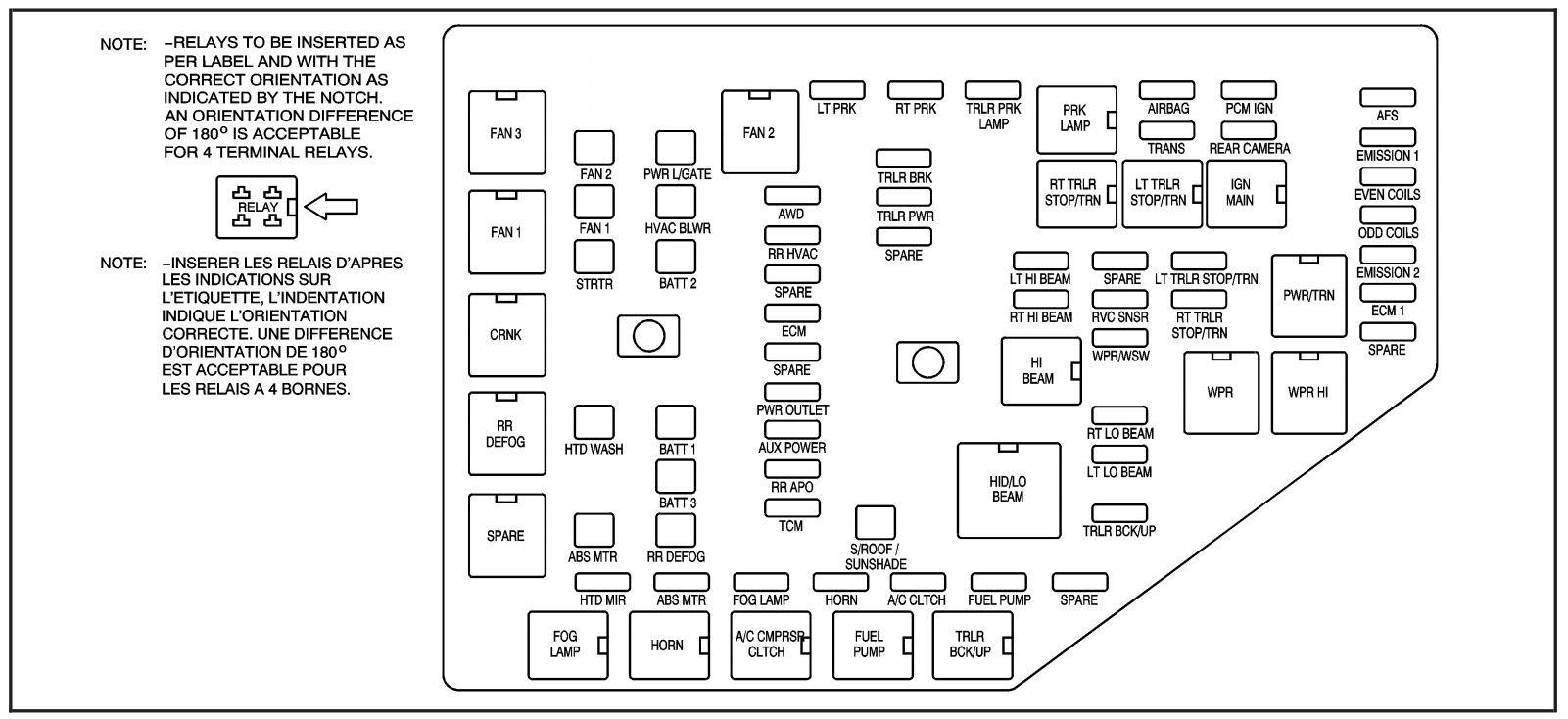 2003 Gmc Savana Fuse Box Diagram