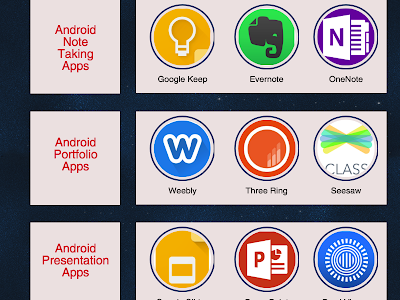 Some Good Educational Android Apps for Teachers