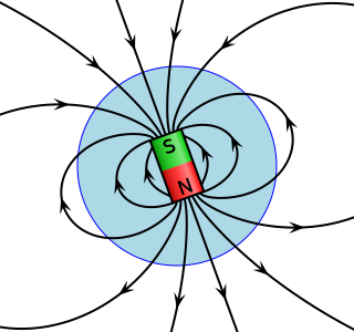 English: Magnetic field around a spherical dip...
