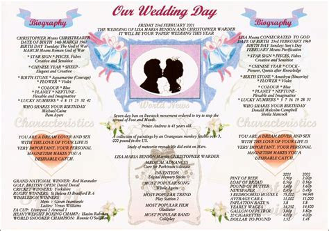 Wedding World: 2nd Wedding Anniversary Gift Ideas