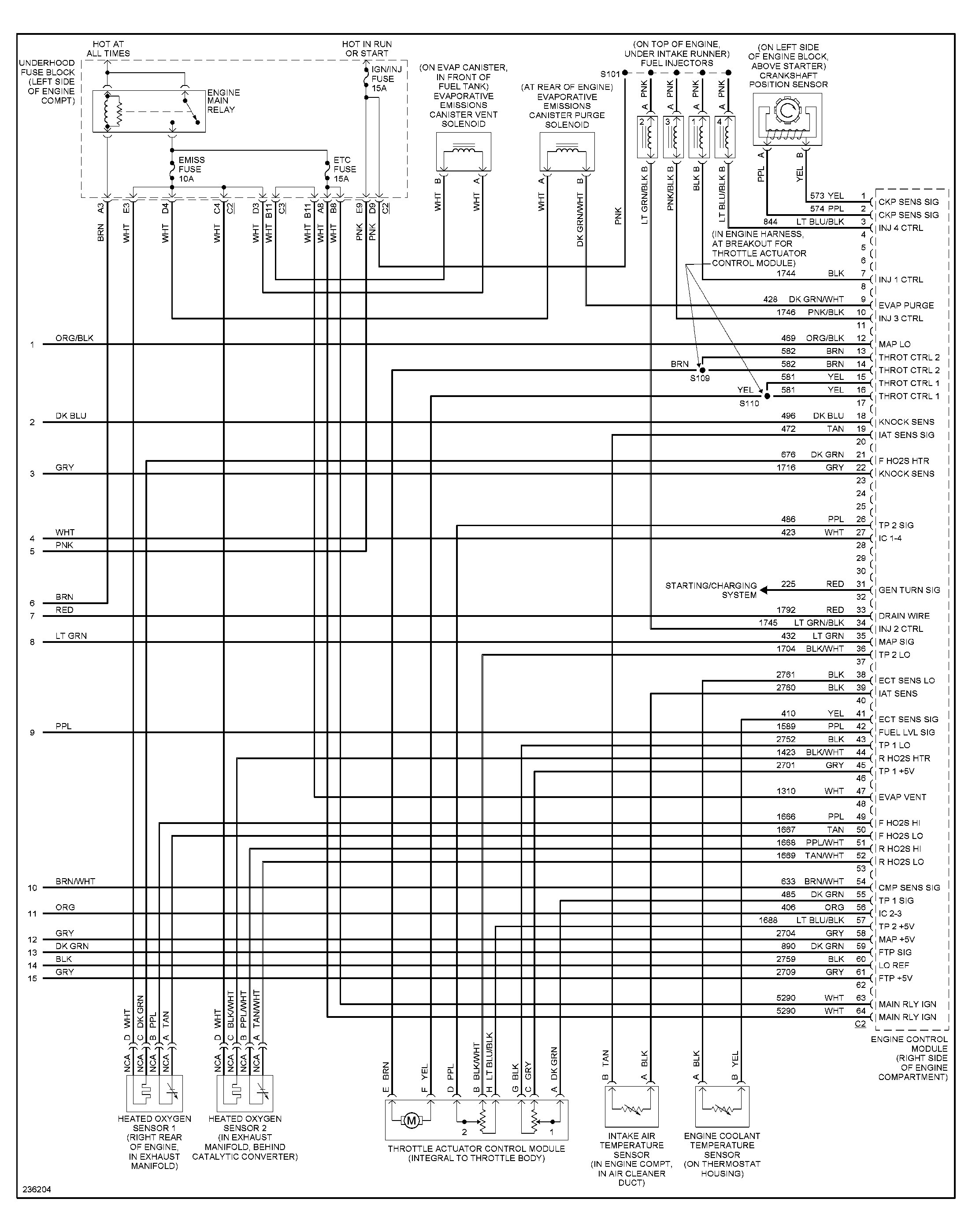 2001 Dyna Wide Glide Wiring Diagram Fuse Diagram 2006 F250 Super Duty 4x4 Pipiing Tukune Jeanjaures37 Fr