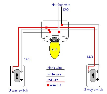 Wiring Collection Installing Switch Wiring Diagrams Home Improvement