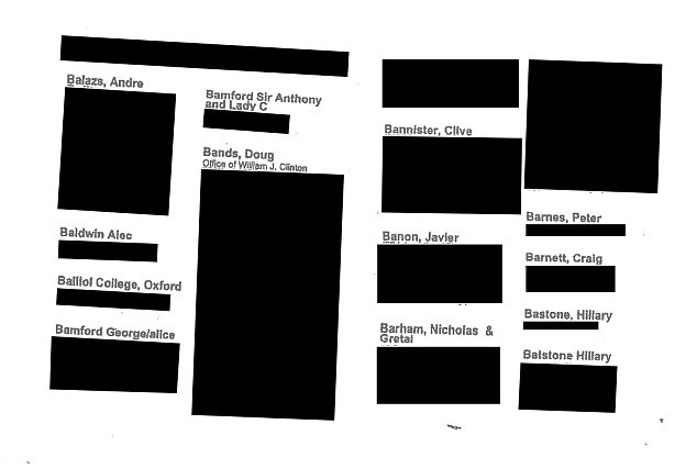 Friends in high places: The page from the records which shows the extent of his records for Bill Clinton. DailyMail.com is obscuring the actual details