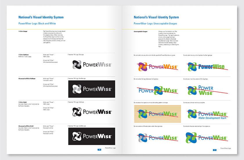 Eric Elliot   BakeSale   Logo Design and Branding Guidelines