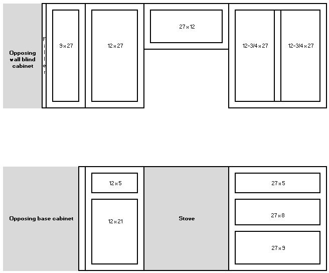 Typical Cabinet Door Dimensions Home, How To Measure Kitchen Cabinets For Refacing
