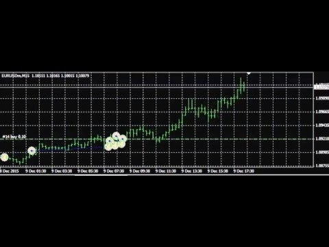 Forex weighted close mql4 mt4