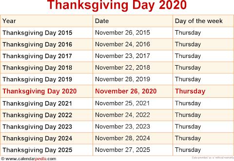 2020 Viral