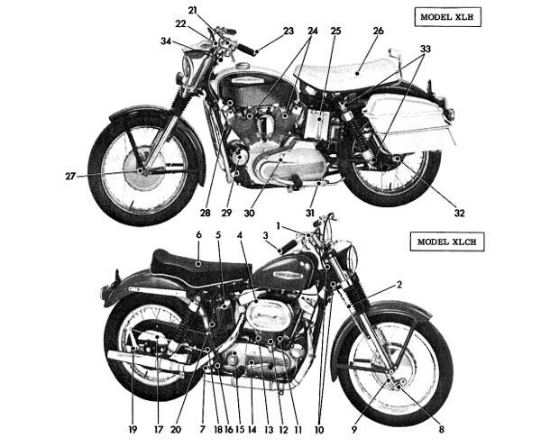 Harley Davidson Sportster Parts Diagram - Atkinsjewelry